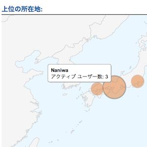 Google Analyticsのリアルタイム解析では、大阪を「naniwa」っていうんだね